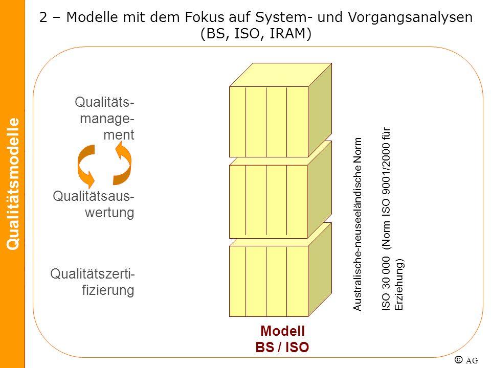 2 – Modelle mit dem Fokus auf System- und Vorgangsanalysen (BS, ISO, IRAM)