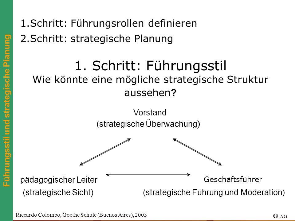 Führungsstil und strategische Planung