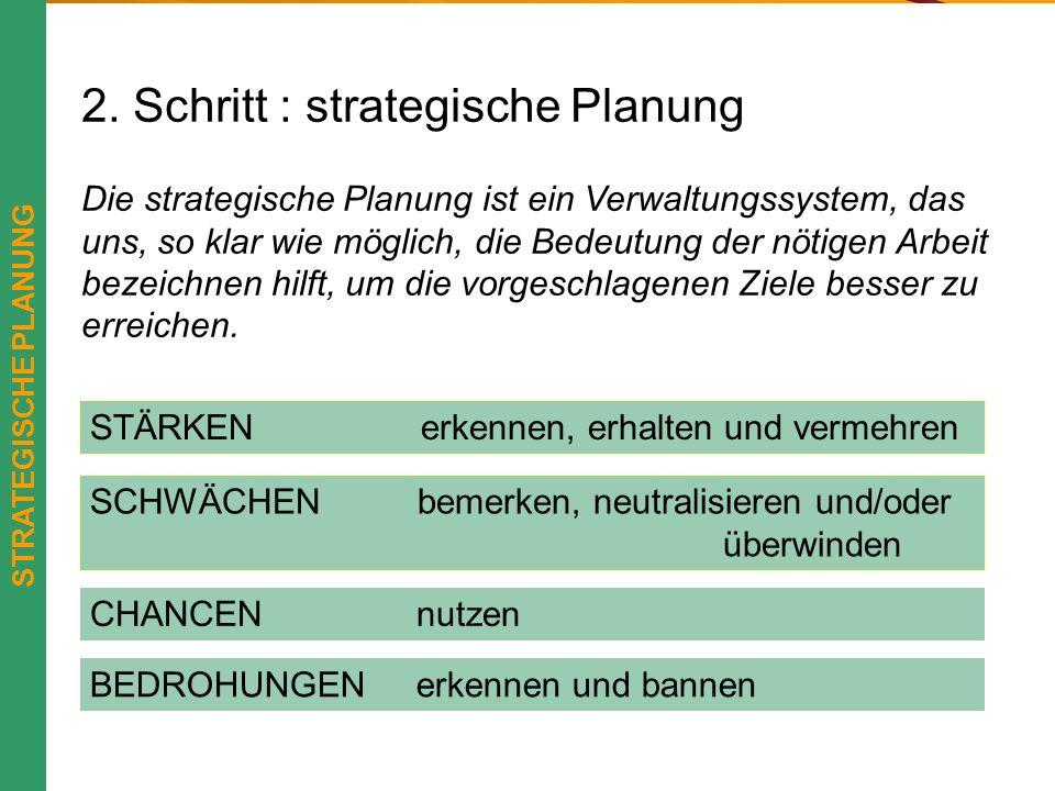 2. Schritt : strategische Planung