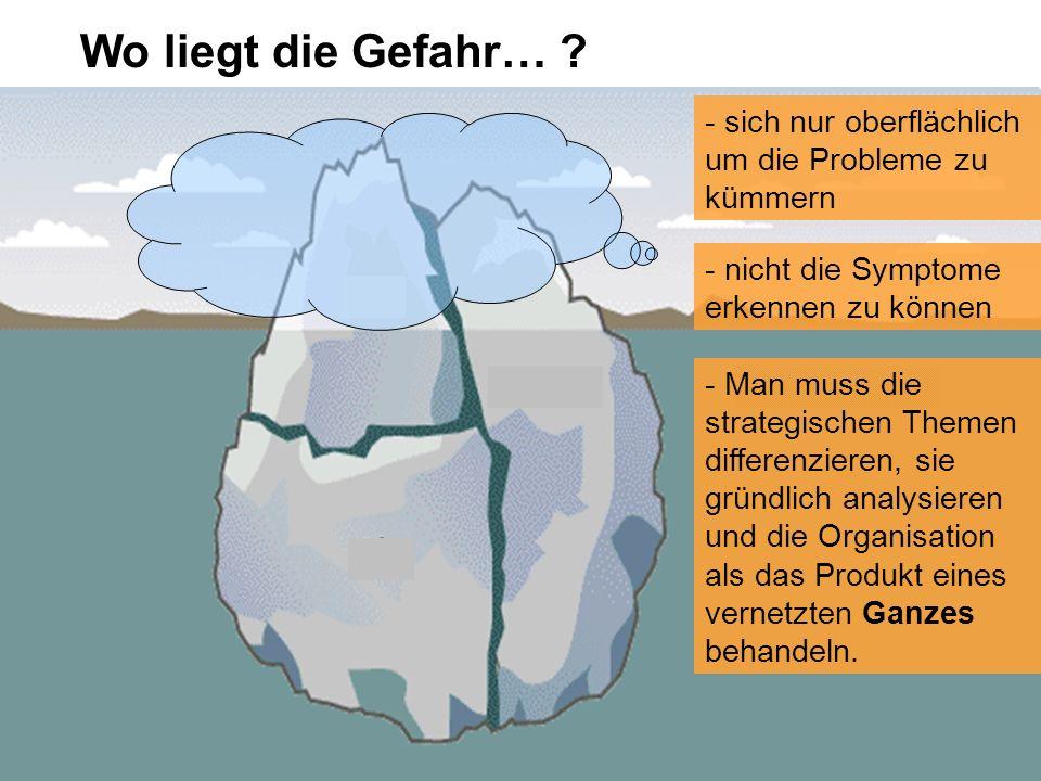 Wo liegt die Gefahr… - sich nur oberflächlich um die Probleme zu kümmern. - nicht die Symptome erkennen zu können.