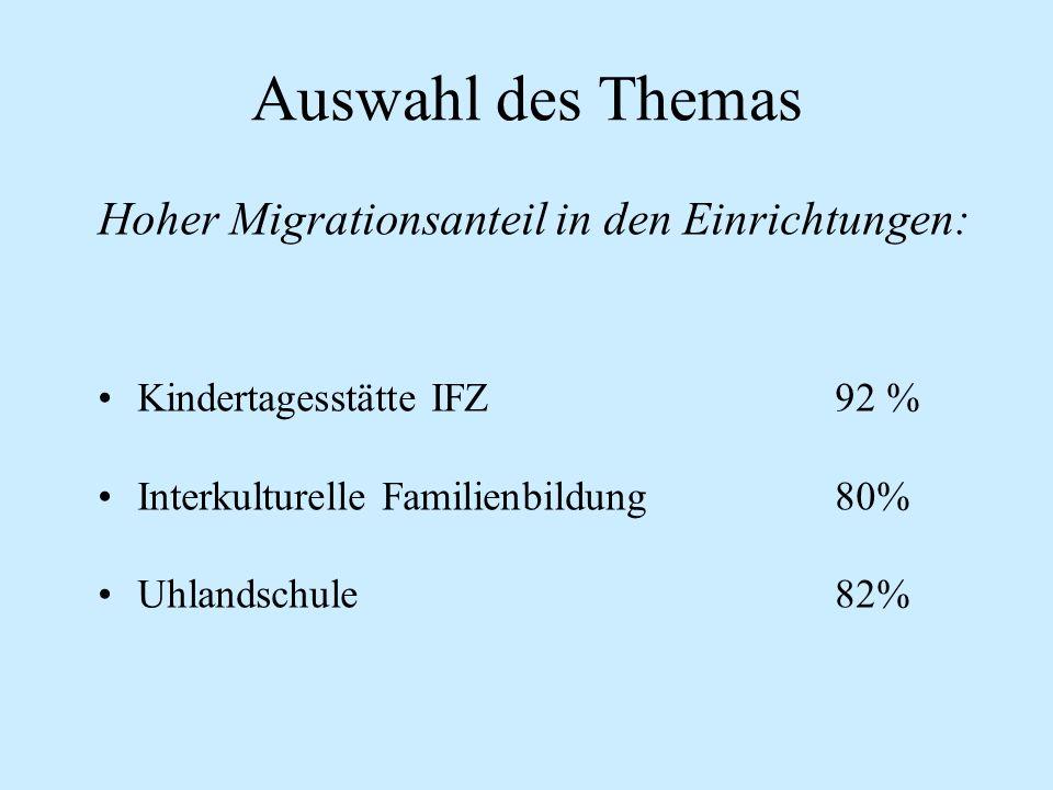 Auswahl des Themas Hoher Migrationsanteil in den Einrichtungen: