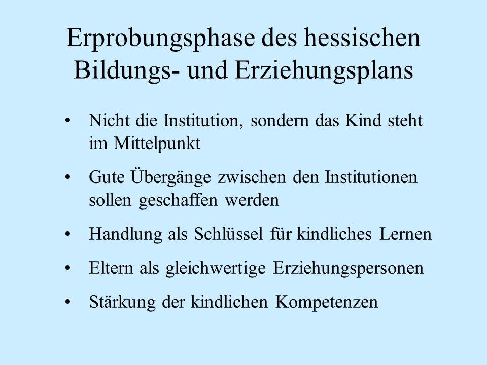 Erprobungsphase des hessischen Bildungs- und Erziehungsplans