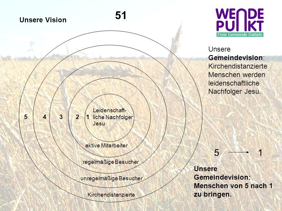 51 5 1 Unsere Vision Unsere Gemeindevision: