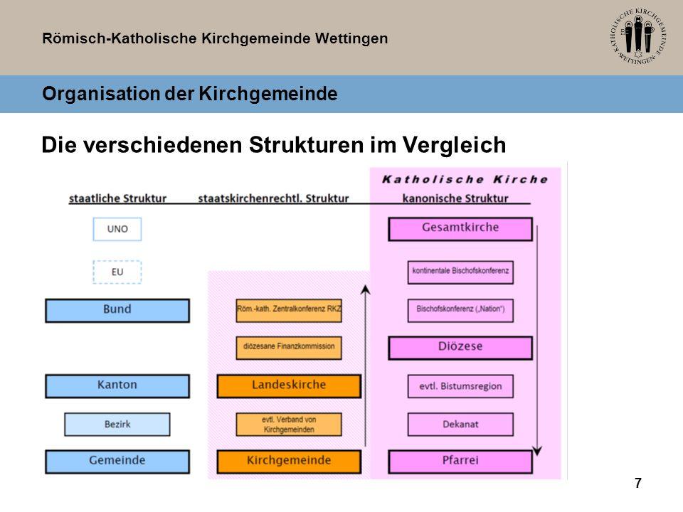 Organisation der Kirchgemeinde