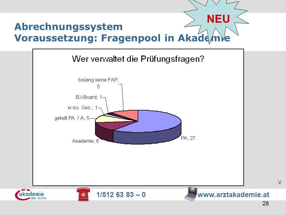 Abrechnungssystem Voraussetzung: Fragenpool in Akademie
