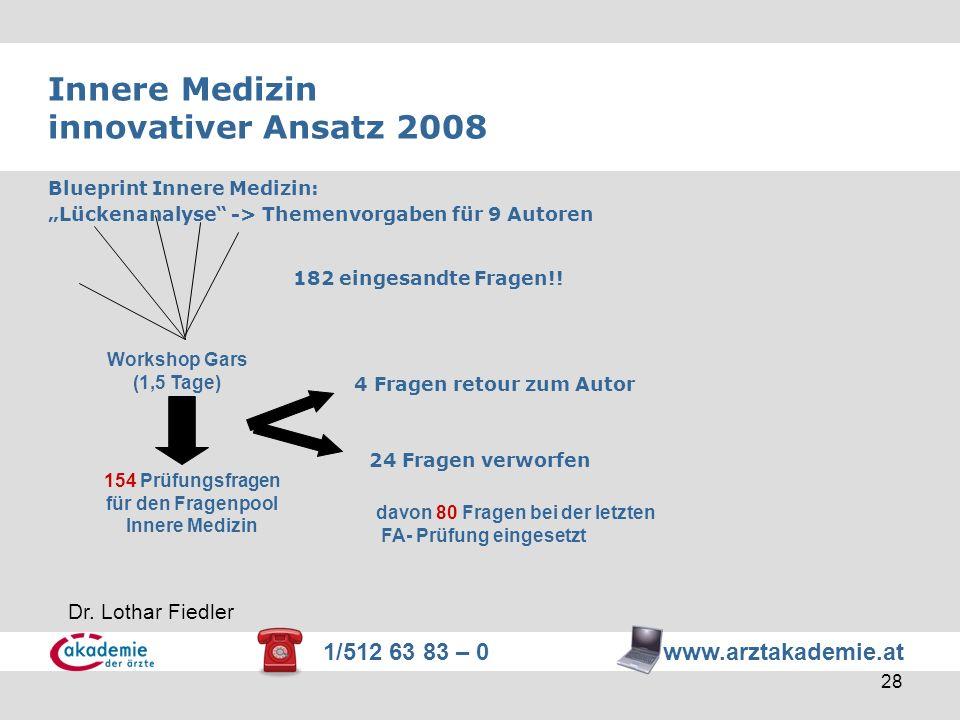 Innere Medizin innovativer Ansatz 2008