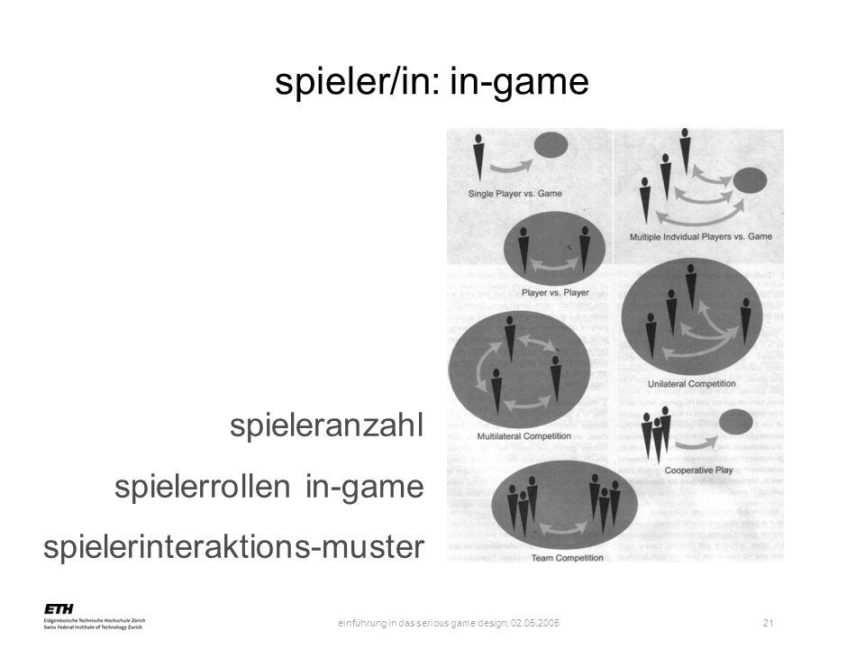 spieler/in: in-game spieleranzahl spielerrollen in-game