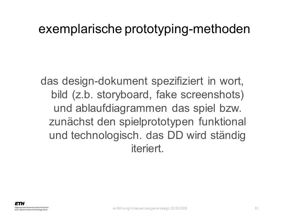 exemplarische prototyping-methoden