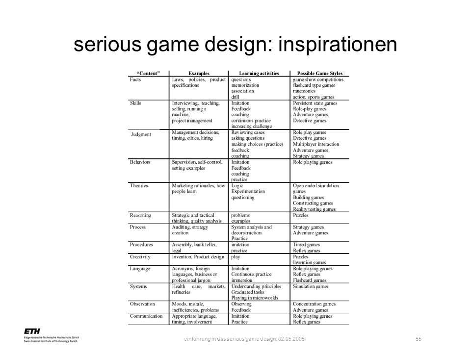 serious game design: inspirationen