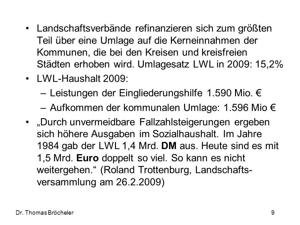 Leistungen der Eingliederungshilfe 1.590 Mio. €
