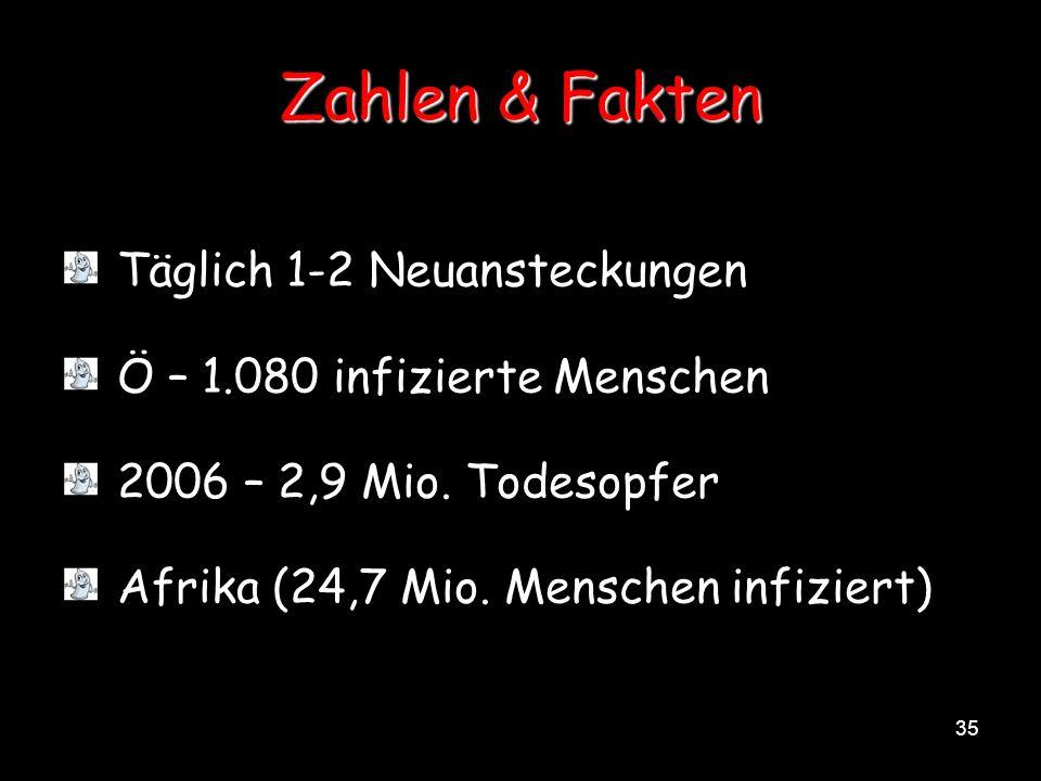Zahlen & Fakten Täglich 1-2 Neuansteckungen