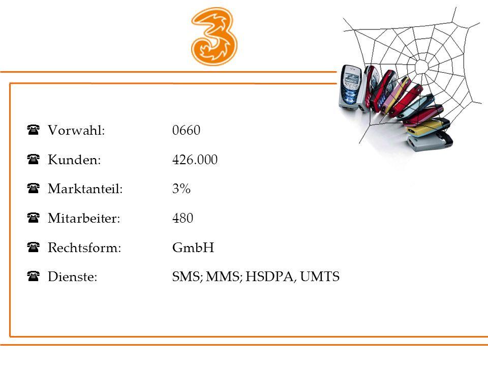 Vorwahl: 0660 Kunden: 426.000. Marktanteil: 3% Mitarbeiter: 480.