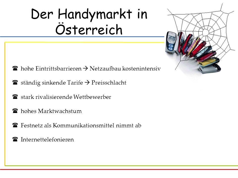 Der Handymarkt in Österreich