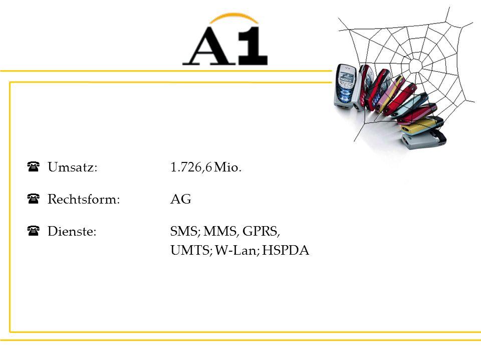 Umsatz: 1.726,6 Mio. Rechtsform: AG Dienste: SMS; MMS, GPRS, UMTS; W-Lan; HSPDA
