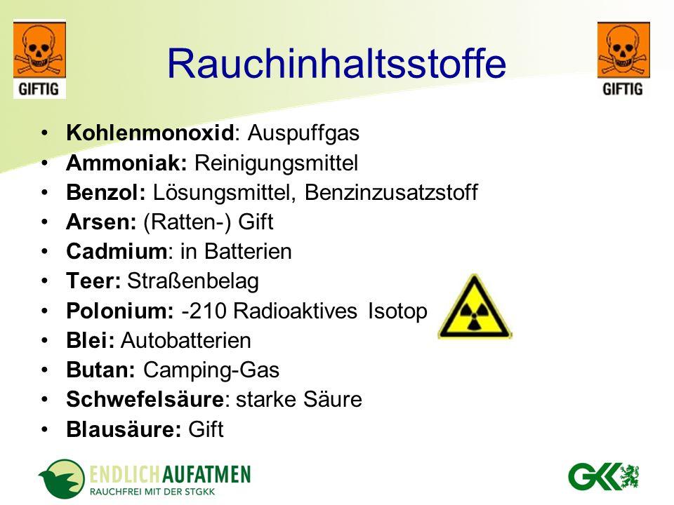 Rauchinhaltsstoffe Kohlenmonoxid: Auspuffgas