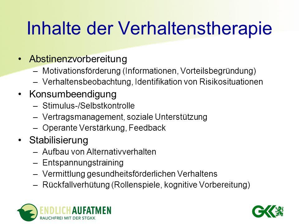 Inhalte der Verhaltenstherapie