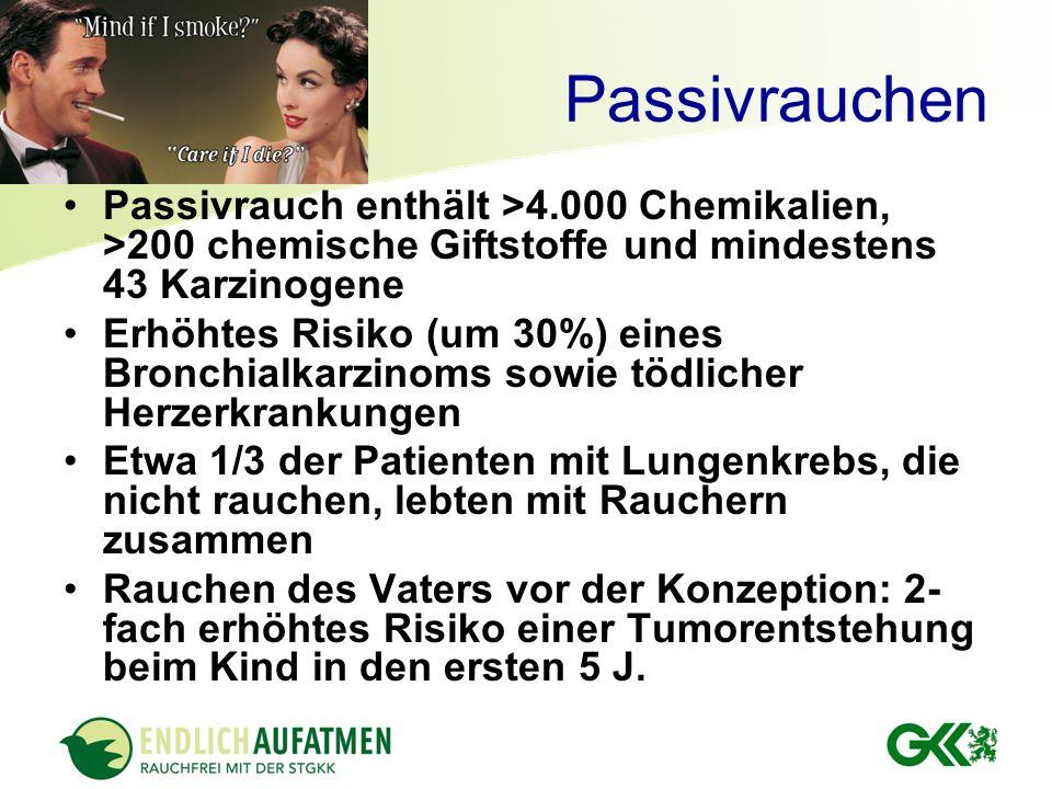 Passivrauchen Passivrauch enthält >4.000 Chemikalien, >200 chemische Giftstoffe und mindestens 43 Karzinogene.