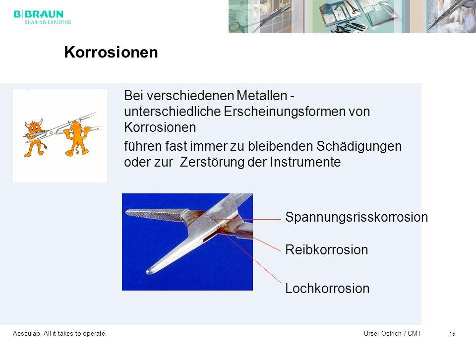 Korrosionen Bei verschiedenen Metallen - unterschiedliche Erscheinungsformen von Korrosionen.