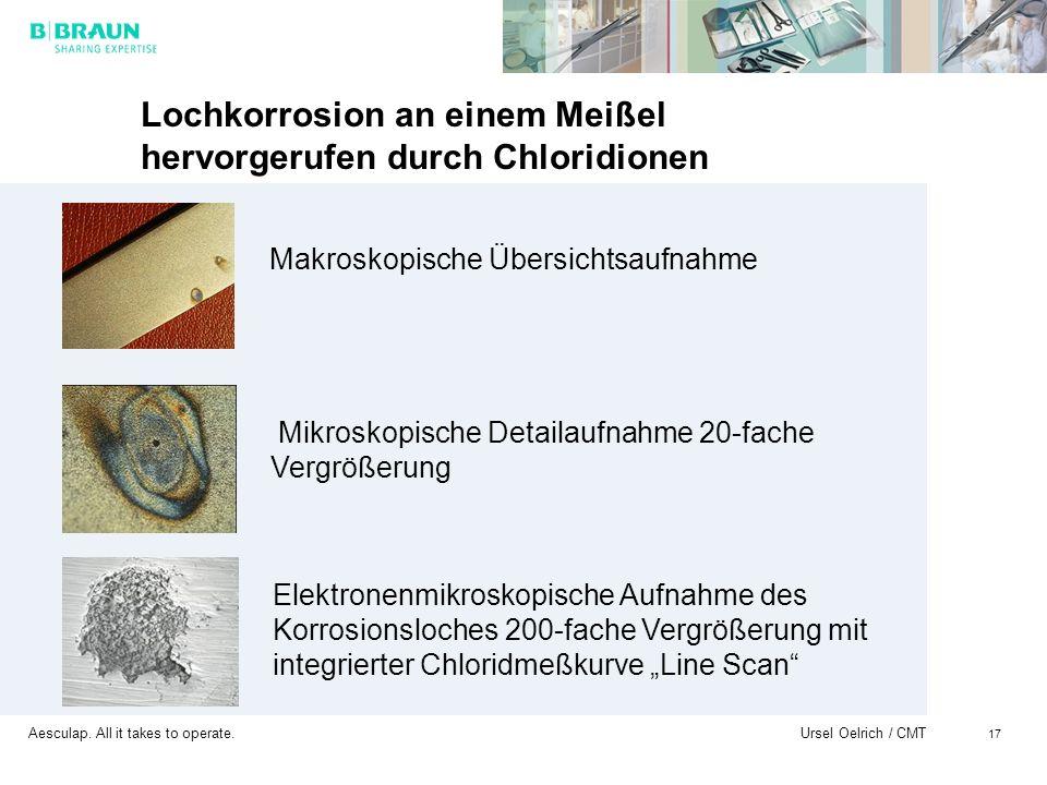 Lochkorrosion an einem Meißel hervorgerufen durch Chloridionen
