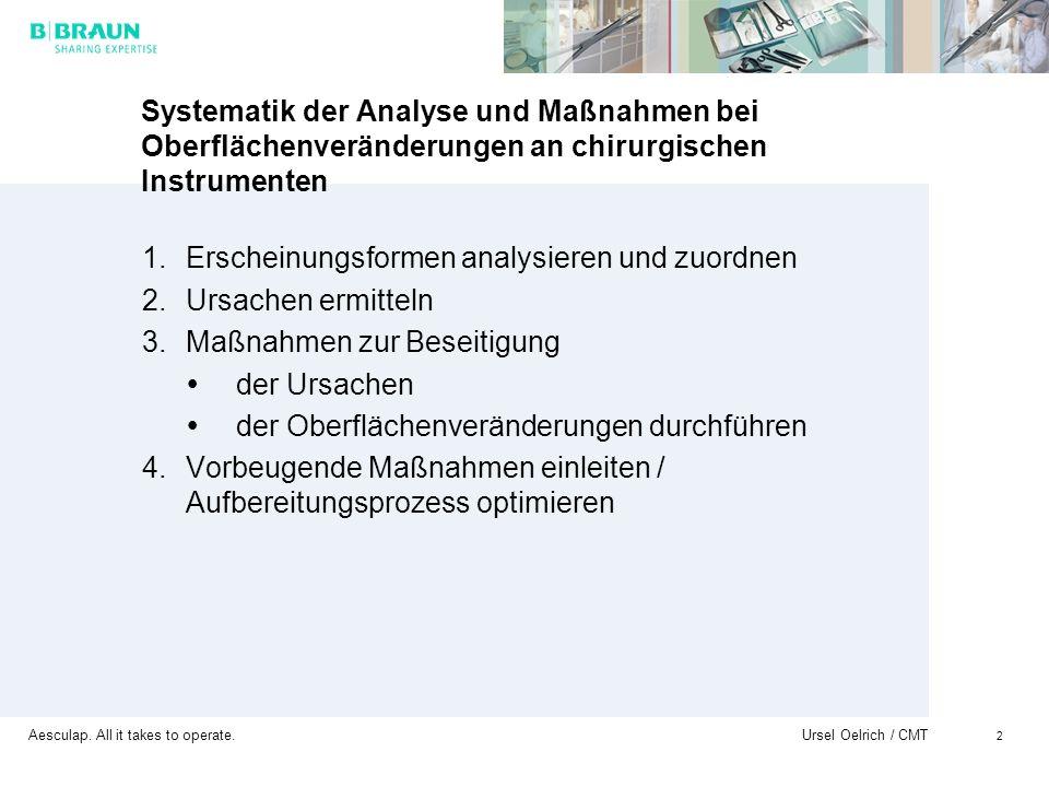 Systematik der Analyse und Maßnahmen bei Oberflächenveränderungen an chirurgischen Instrumenten