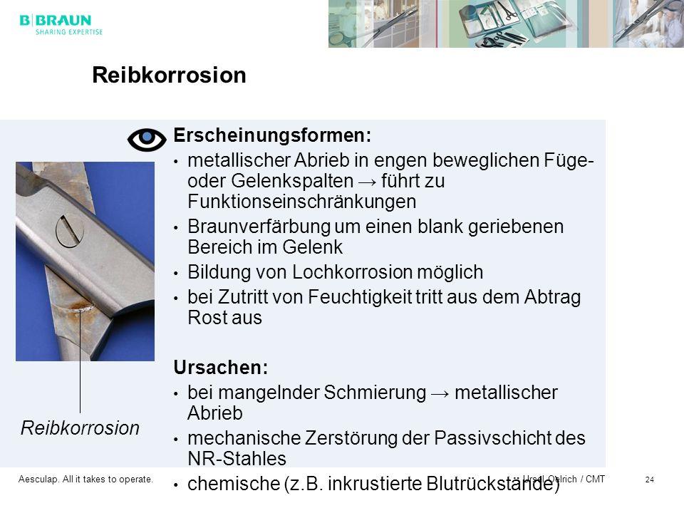 Reibkorrosion Erscheinungsformen: