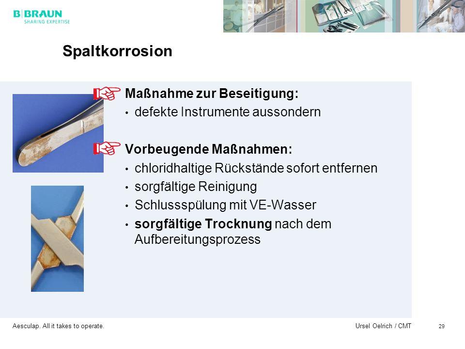 Spaltkorrosion Maßnahme zur Beseitigung: