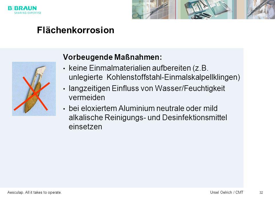 Flächenkorrosion Vorbeugende Maßnahmen: