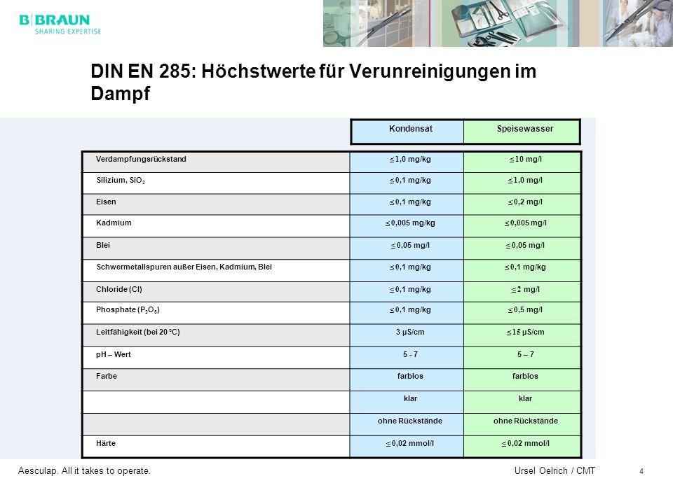 DIN EN 285: Höchstwerte für Verunreinigungen im Dampf