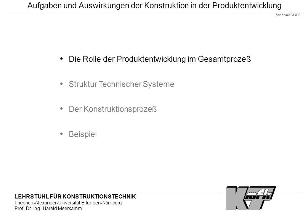 Aufgaben und Auswirkungen der Konstruktion in der Produktentwicklung