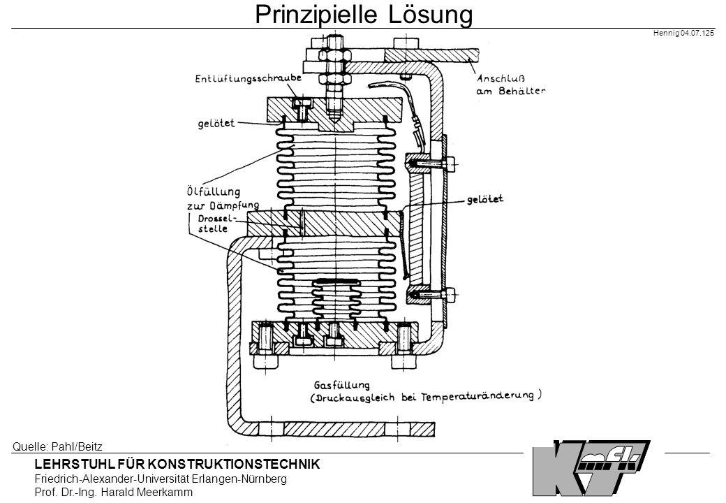 Prinzipielle Lösung Hennig 04.07.125 Quelle: Pahl/Beitz