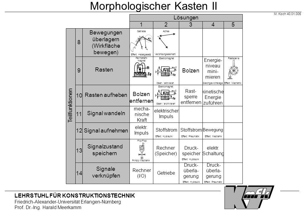 Morphologischer Kasten II
