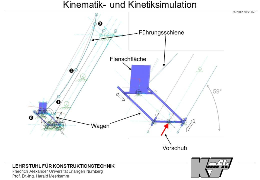 Kinematik- und Kinetiksimulation