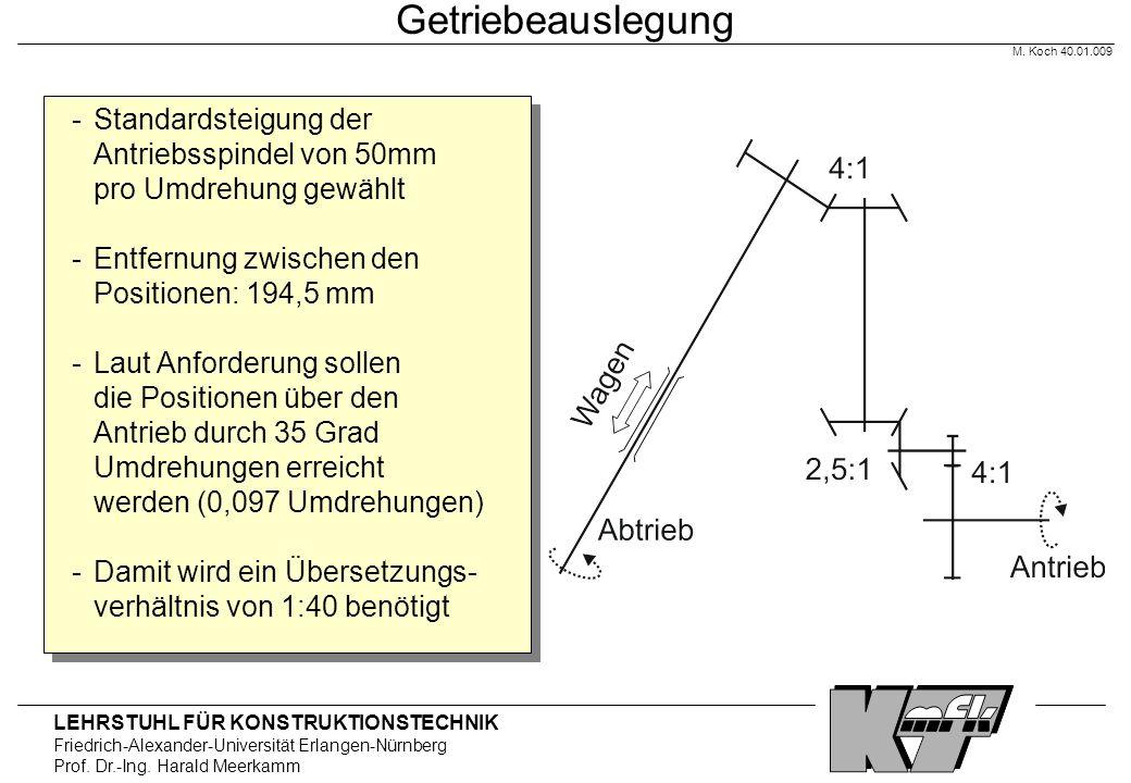 Getriebeauslegung - Standardsteigung der Antriebsspindel von 50mm