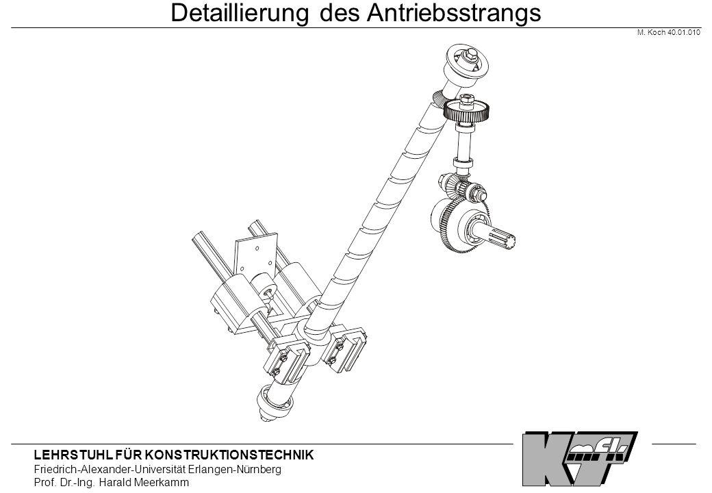 Detaillierung des Antriebsstrangs