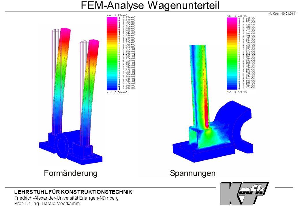 FEM-Analyse Wagenunterteil