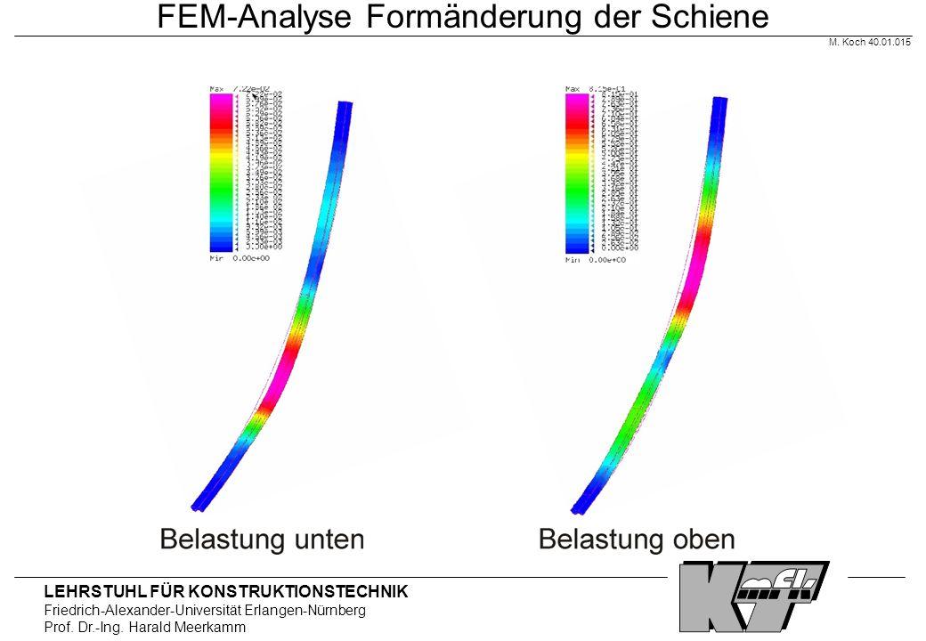FEM-Analyse Formänderung der Schiene