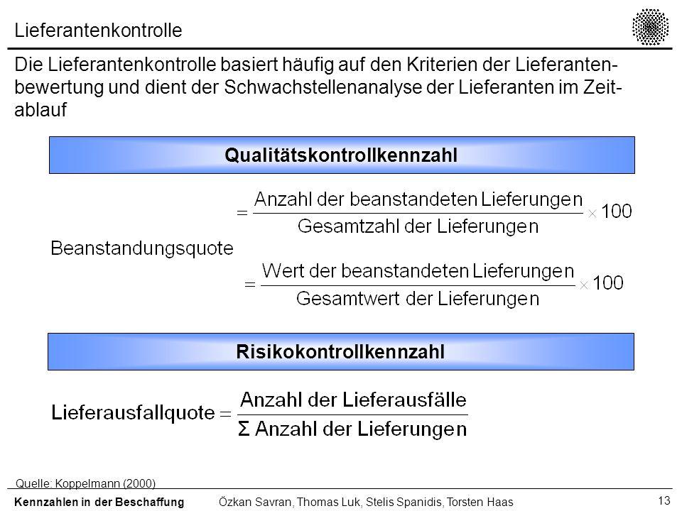 Qualitätskontrollkennzahl Risikokontrollkennzahl
