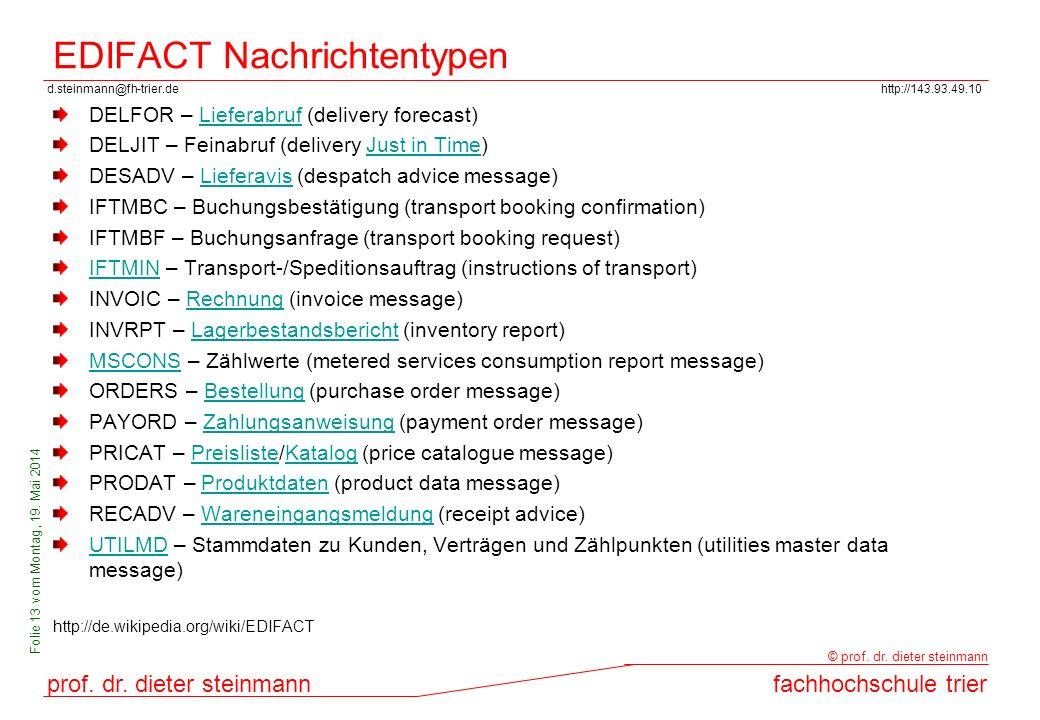 EDIFACT Nachrichtentypen