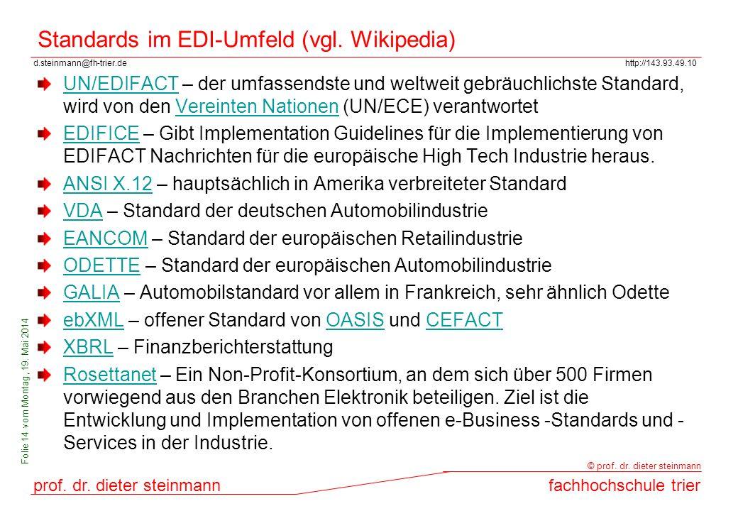 Standards im EDI-Umfeld (vgl. Wikipedia)