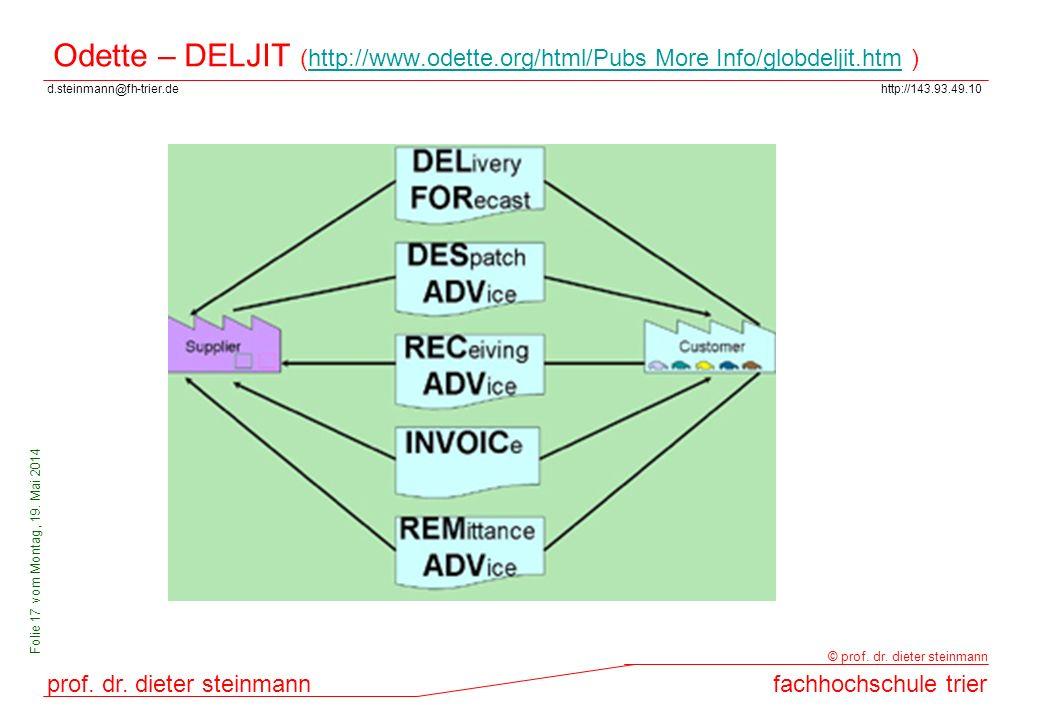 Odette – DELJIT (http://www.odette.org/html/Pubs More Info/globdeljit.htm )