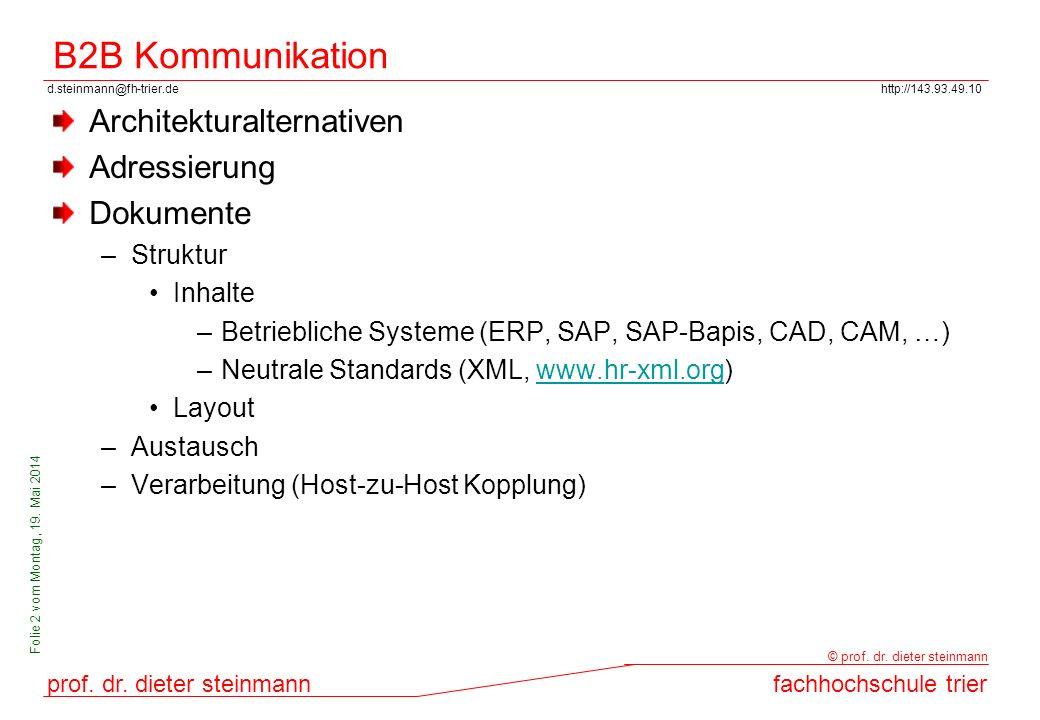 B2B Kommunikation Architekturalternativen Adressierung Dokumente
