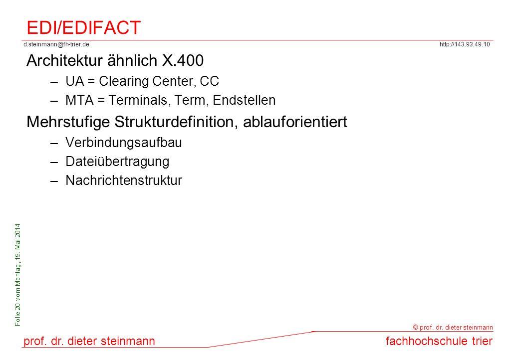 EDI/EDIFACT Architektur ähnlich X.400