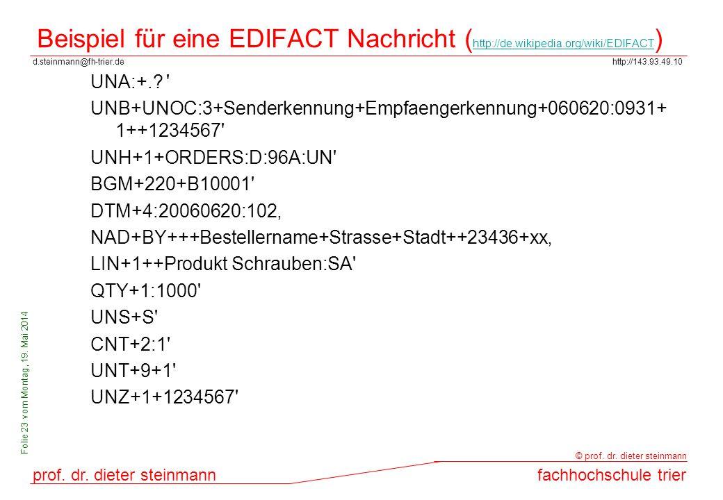 Beispiel für eine EDIFACT Nachricht (http://de. wikipedia