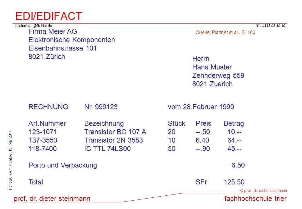 EDI/EDIFACT Firma Meier AG Elektronische Komponenten
