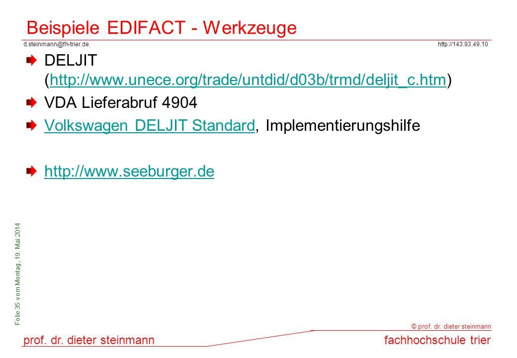 Beispiele EDIFACT - Werkzeuge