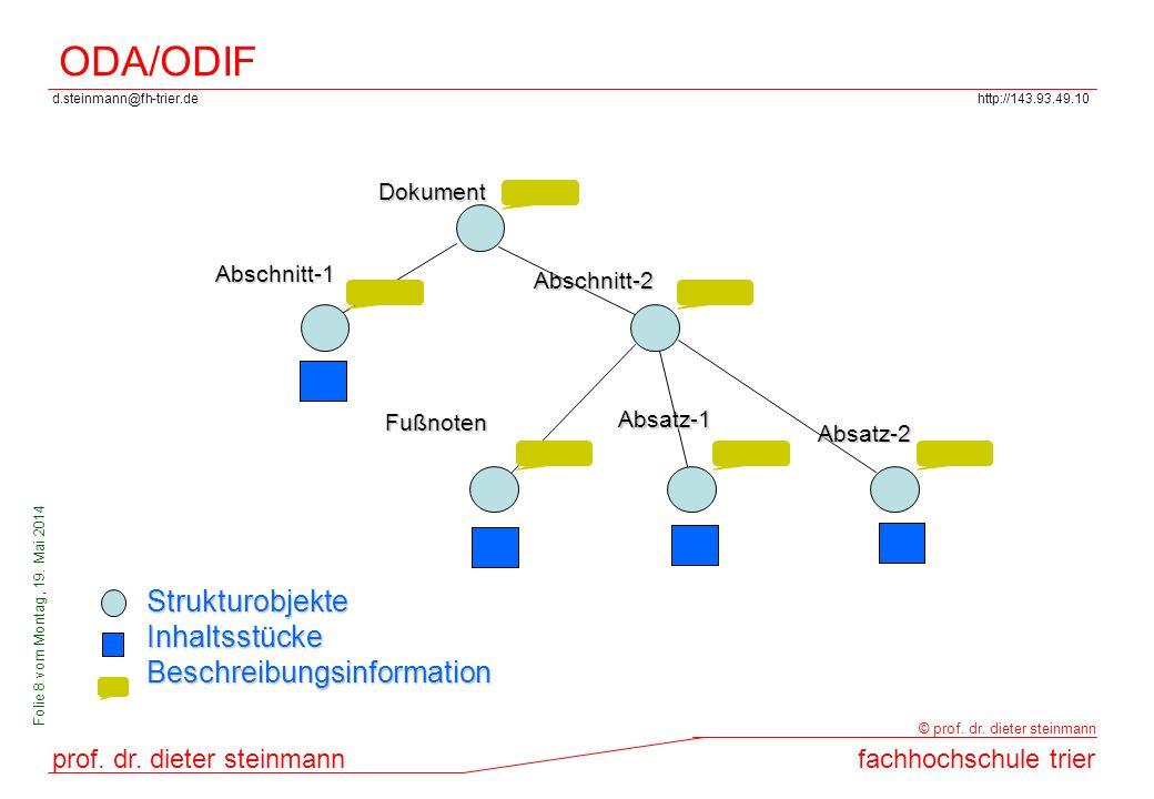 ODA/ODIF Strukturobjekte Inhaltsstücke Beschreibungsinformation