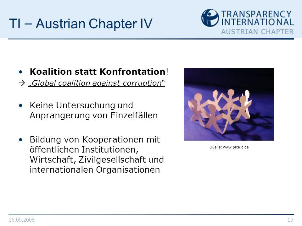 TI – Austrian Chapter IV