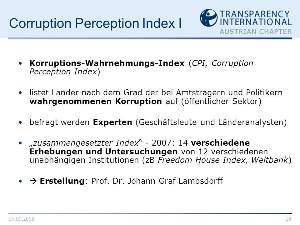 Corruption Perception Index I