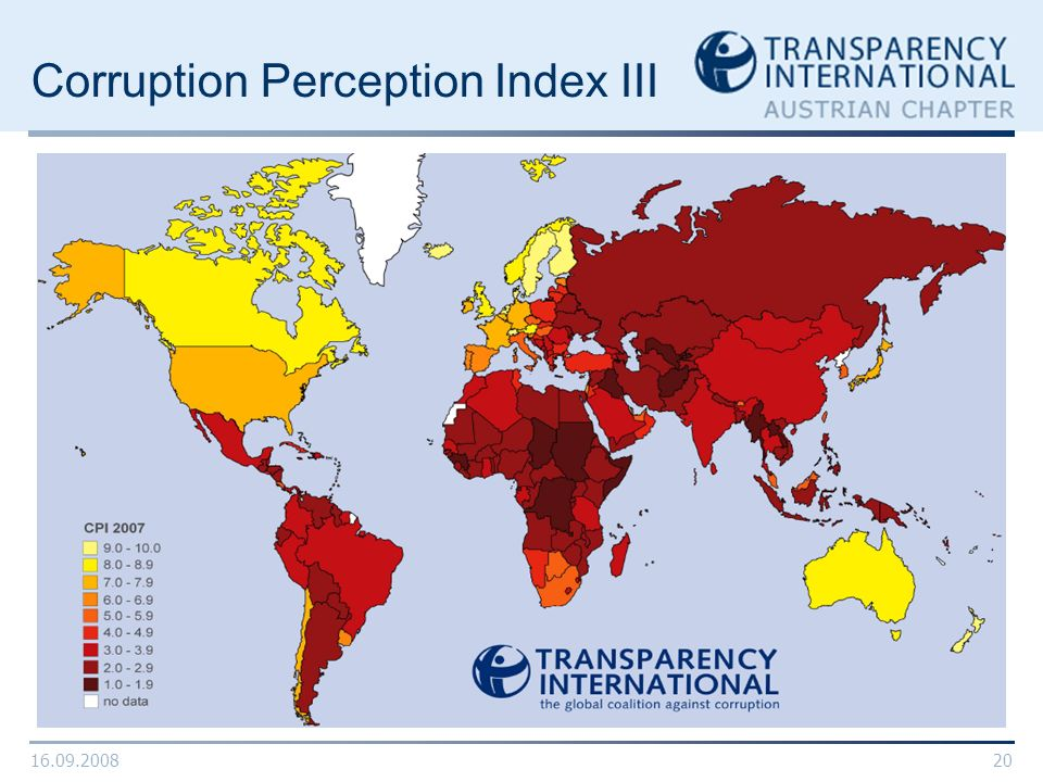 Corruption Perception Index III