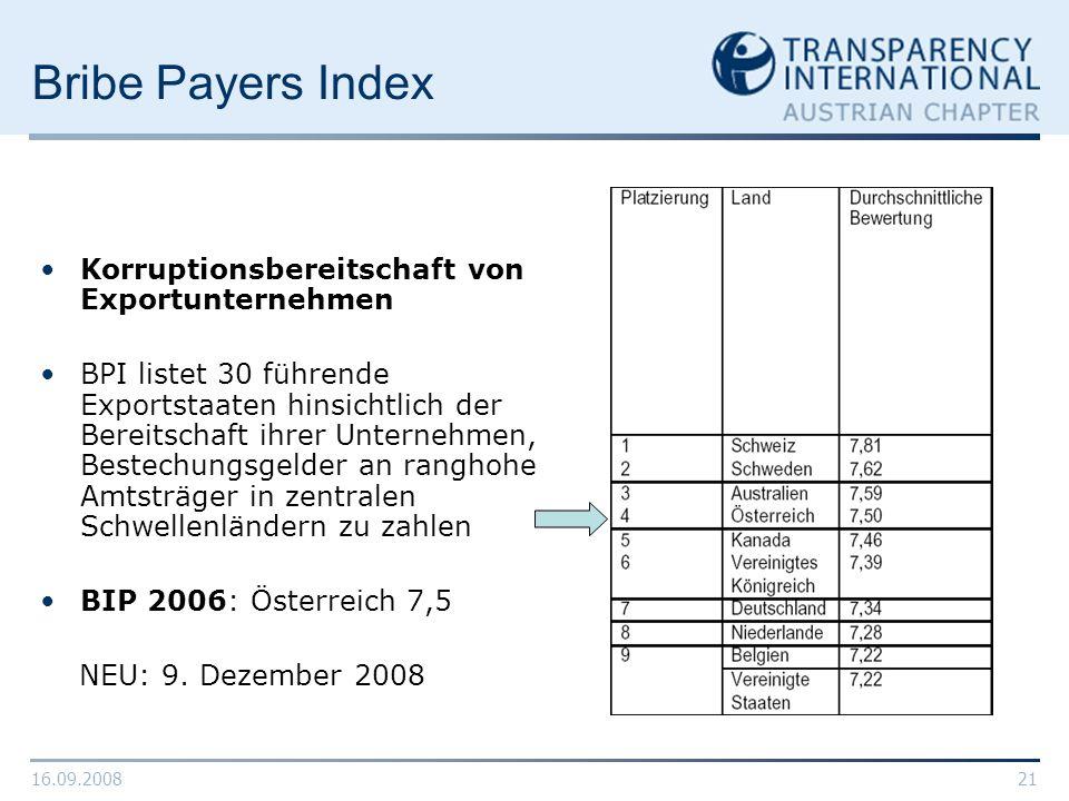 Bribe Payers Index Korruptionsbereitschaft von Exportunternehmen